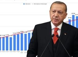 إغلاق كامل للمحافظات الكبرى على جدول أعمال الحكومة التركية اليوم